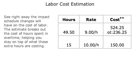 Employee cost estimation - 10